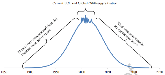 The Energy Standard: Reminder: The New Energy-Economic