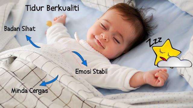 9 Cara Dapatkan Tidur Lena Yang Berkualiti