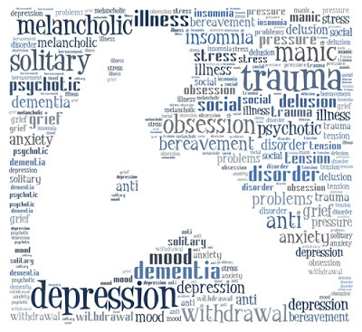 best counseling clinic for post trauma problems