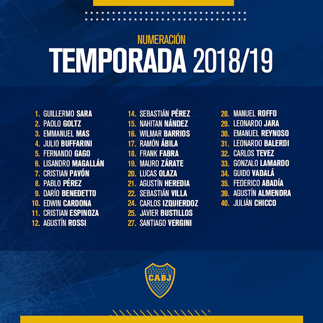 LA SUPER LIGA ARGENTINA TEMPORADA 2018/19