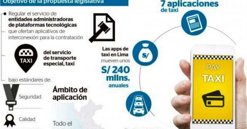 Congreso aprueba proyecto de ley para regular servicio de Taxi por Aplicativo (Uber - Easy taxi - Cabify)
