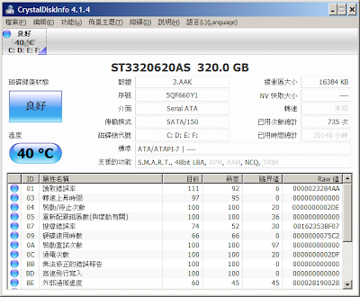 硬碟健康檢查工具,CrystalDiskInfo .6.2.0 Final 多國語言綠色免安裝版!