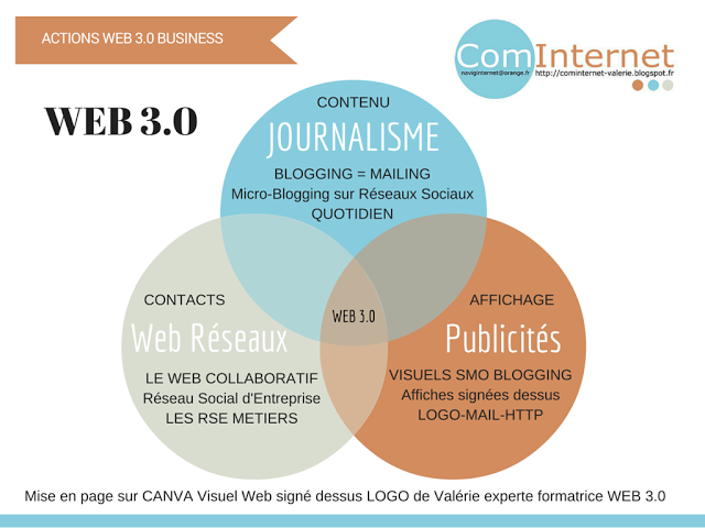 community manager web designer graphiste assistante manager vannes 56  naviginternet orange fr