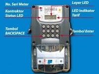 Cara Memasukan Token Listrik Ke Meter Elektronik