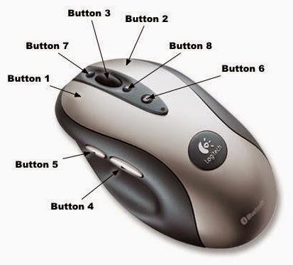 Resultado de imagen de Mouse Button Control
