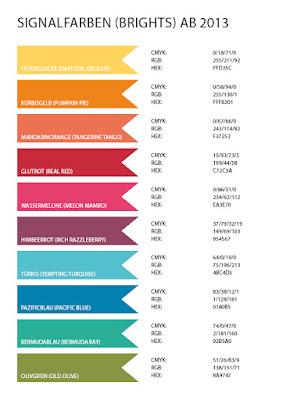 Rosa Mädchen Stampin' Up! Color Codes Farbwerttabelle zum Download 2015