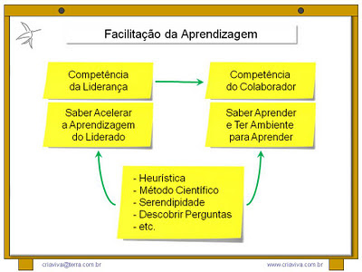 http://metodologia-idm.blogspot.com.br/2016/06/como-ter-disciplina-para-executar-o-que.html