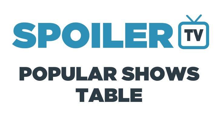 Most Popular Shows on SpoilerTV - w/e 12th December 2014