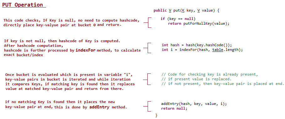 how to get arraylist values from hashmap in java