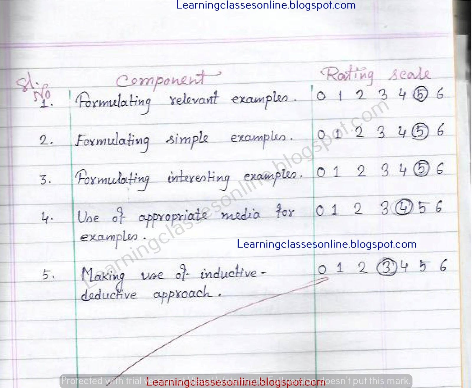 b.ed biological science and life science lesson plan practical file and notebook