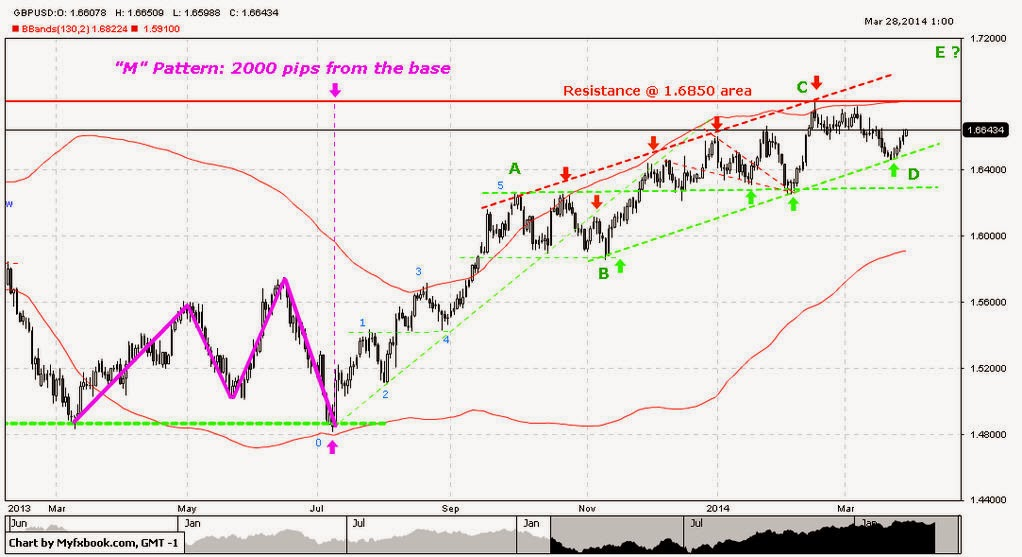 http://www.myfxbook.com/files/CrazyTrader/charts/GBPUSD_D1_2eQoQYfu2y.png