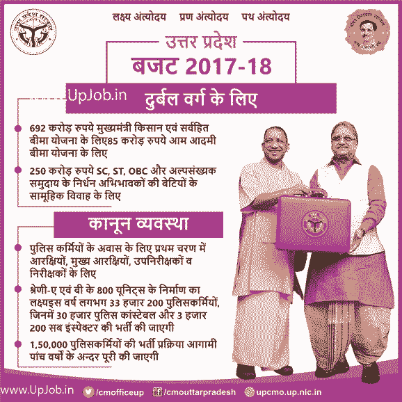 ~~~~~~~~Latest News of UP Police SI 3200 Upcoming vacancy ~~~~   Uttar pradesh Police recruitment promotion board UP PRPB now going to publish official recruitment Notification for filling total  3200 posts of Sub Inspector. Chief minister of Uttar pradesh announced regarding upcoming 30000 constable and 3200 Sub Inspector