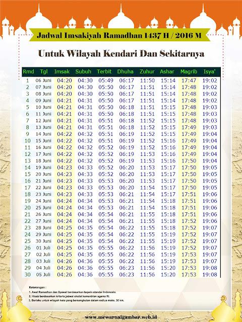 Jadwal Imsakiyah Kendari 2016 M 1437 H