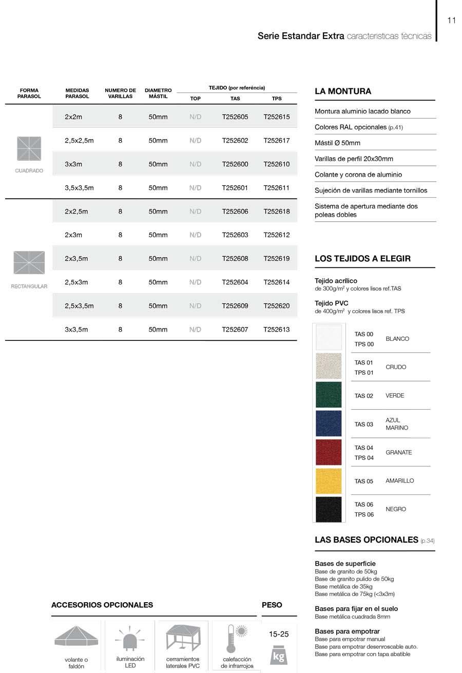 características parasoles aluminio serie estándar extra