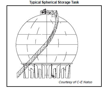 GAS PROCESSING: STORAGE CLASSIFICATION