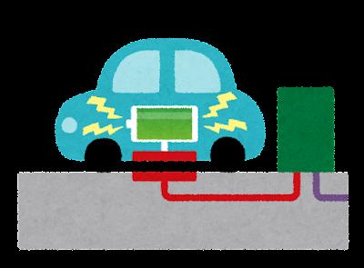 車のワイヤレス充電のイラスト