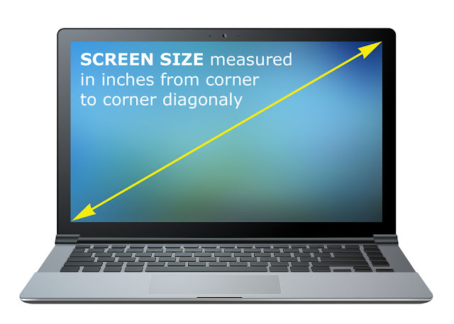 How to check my laptop screen size?