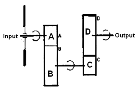konstruksi penyaluran putaran pada transmisi