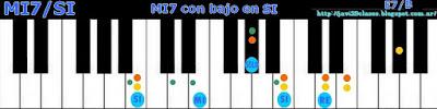 acorde piano chord mi7 bajo en si
