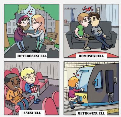 Die verschiedenen Formen der Liebe als Comic erklärt lustig