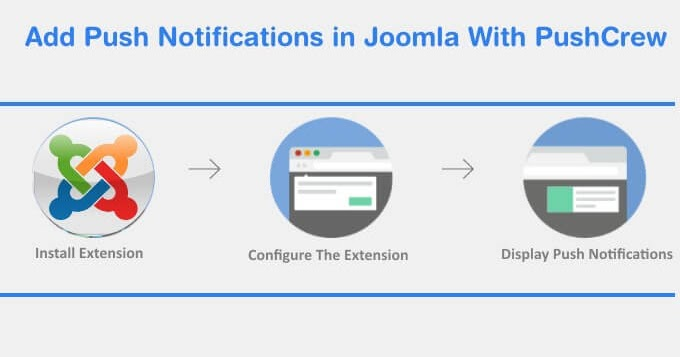 How to Add Push Notifications in Joomla With PushCrew