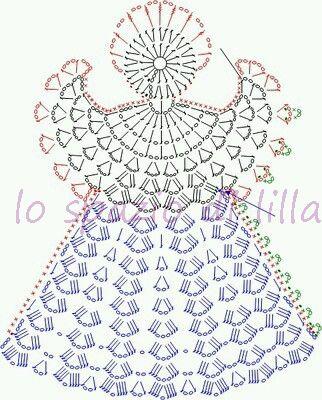 lo spazio di lilla Collezione di angeli all uncinetto con schemi