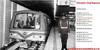 Metroul din Cluj-Napoca e nefezabil