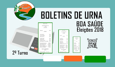 Eleições 2018 - Boletins de urna do 2º turno