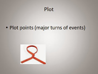 Image result for plot points in storytelling