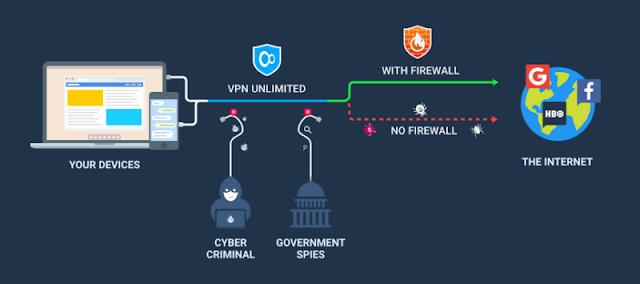 إليك أفضل 4 مواقع تقدم حسابات VPN مجانا