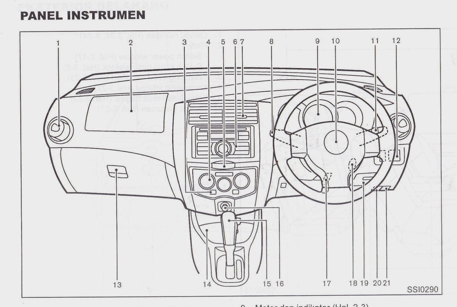 Buku Panduan Nissan Grand Livina 1.8 XV: Panel Instrumen