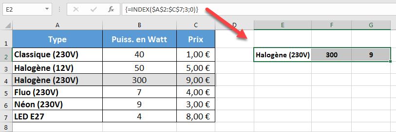 no_col égal à 0 dans la fonction INDEX