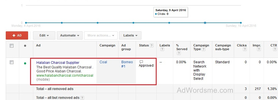 google adwords ad unsuspended