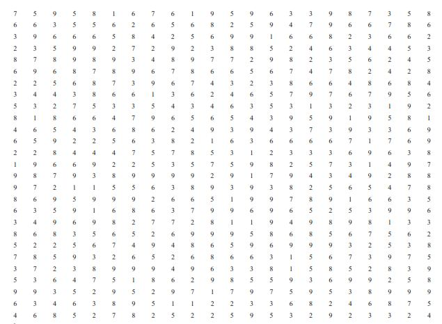 Contoh soal tes psikotes smadeskripsi lengkap. Contoh Soal Psikotes Dan Kunci Jawabannya Terbaru 2021