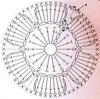 Круглая подушка, связанная крючком