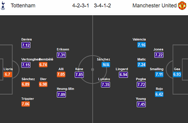 Nhận định Tottenham vs Man Utd, 03h00 ngày 01/02 (Vòng 25 - Premier League)