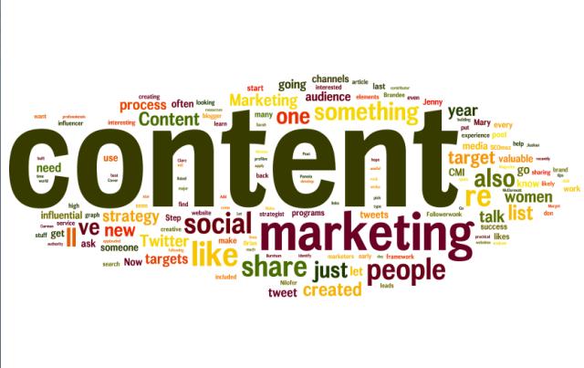 viet bai marketing168 Hướng dẫn viết bài Content Marketing chuẩn SEO
