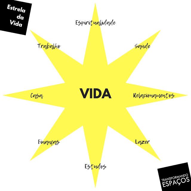 Estrela da Organização Transformando Espaços