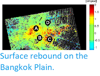 http://sciencythoughts.blogspot.co.uk/2014/05/surface-rebound-on-bangkok-plain.html