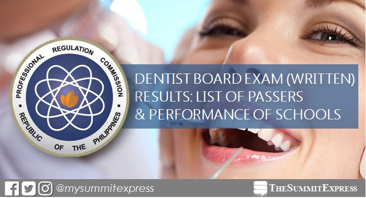 RESULTS: 762 out of 1,484 pass December 2017 Dentist board exam Written Phase