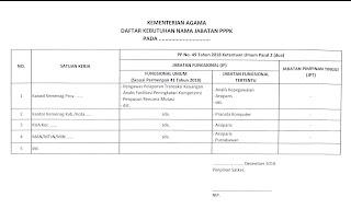 Jabatan ASN yang dapat diisi PPPK pada Kementerian Agama