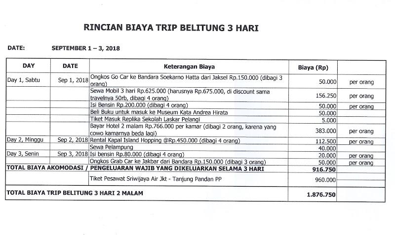 [Belitung Trip] Rincian Biaya Trip 3 Hari