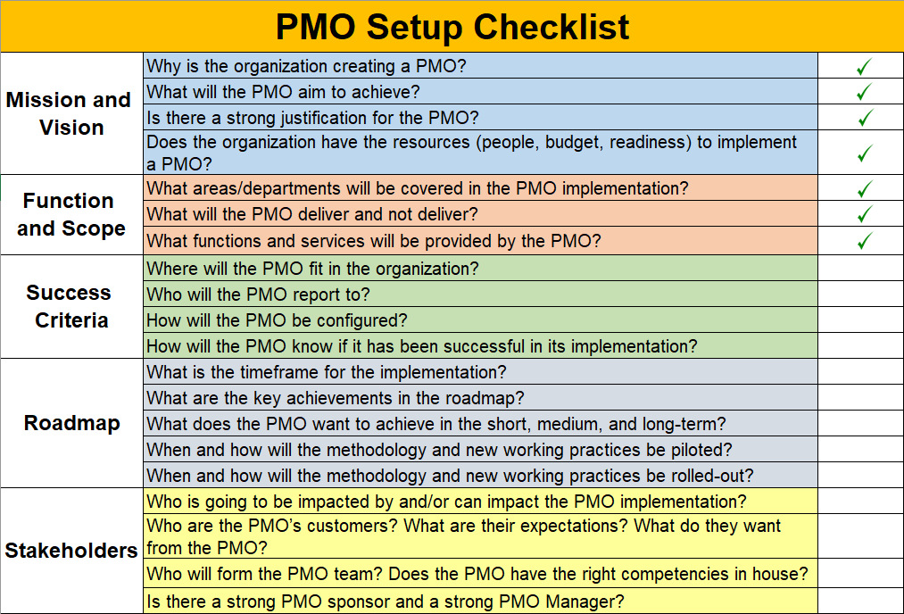build a successful pmo with a implementation plan in ppt