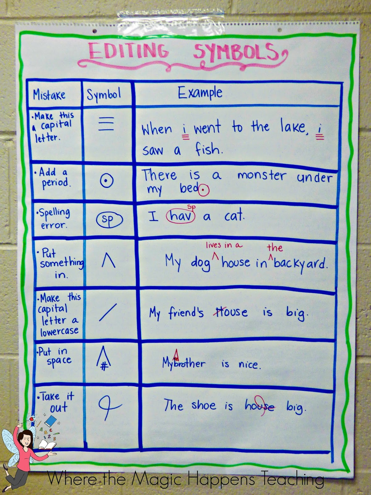 also provide  small cup full of ink pens for the past two rounds daily stations have asked my students to write piece then find and editing anchor charts beginning year rh wherethemagichappensteaching