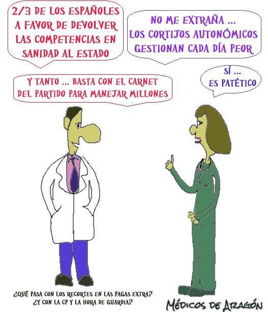 EL 67% DE ESPAÑOLES ESTÁN A FAVOR DE QUE EL ESTADO RECUPERE LAS COMPETENCIAS EN SANIDAD