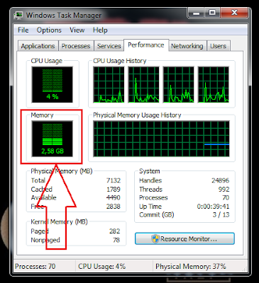 Cara Melihat Jumlah RAM Yang Terpakai Pada Laptop