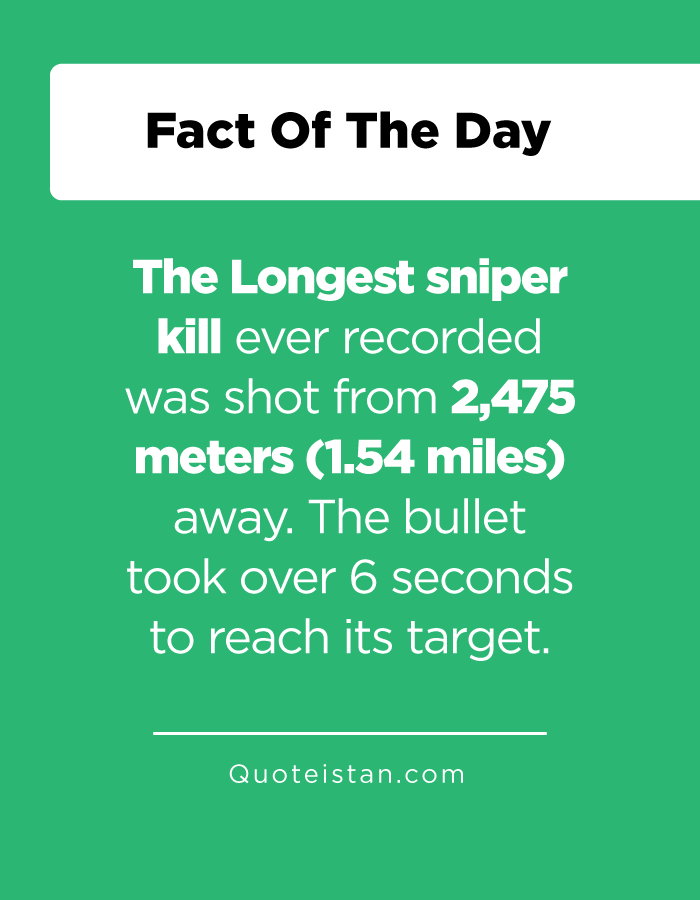 The Longest sniper kill ever recorded was shot from 2,475 meters (1.54 miles) away. The bullet took over 6 seconds to reach its target.