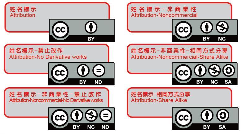 技術服務小百科: 創用CC(Creative Commons)