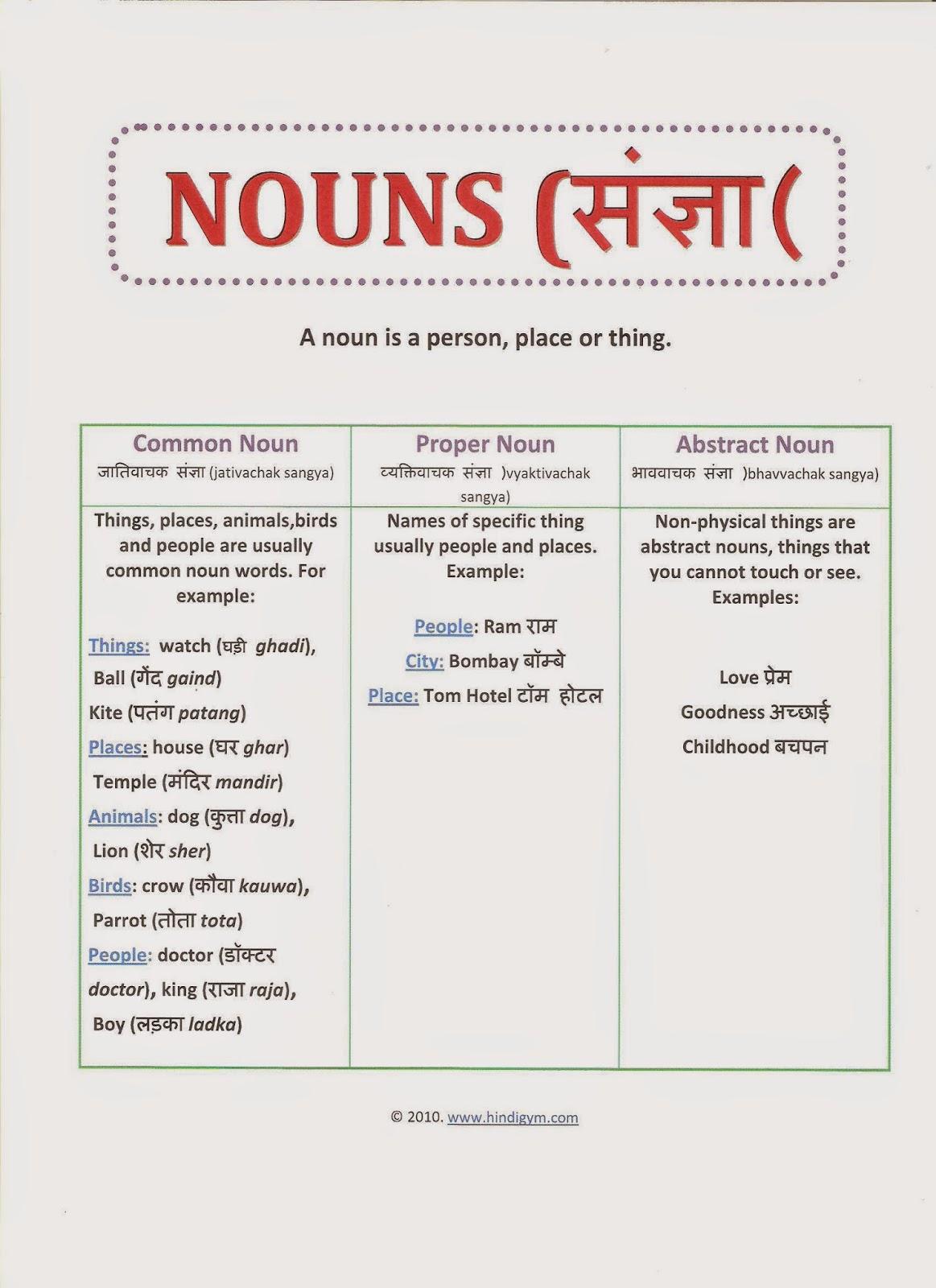 Std V Grammar Work Sheets Noun And Gender
