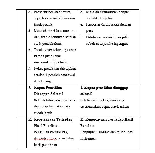 Metode Penelitian Kualitatif Qualitative Reseach Methods